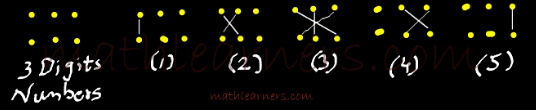 Vedic_Mathematics_Multiplication_UrdhvaTiryak_3Digits