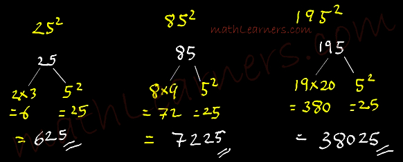 Squares in Vedic Mathematics | Shortcut method for Square any number
