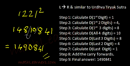Trick to square a number in Vedic Mathematics