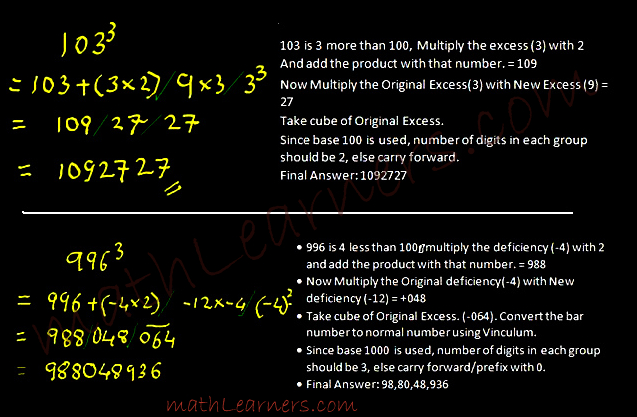 Shorcut to find Cube of a Number in Vedic Mathematics using Yavadunam