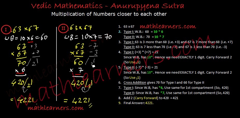 Vedic Mathematics Shortcut to multiply numbers