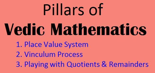 Vedic Mathematics Vinculum Process