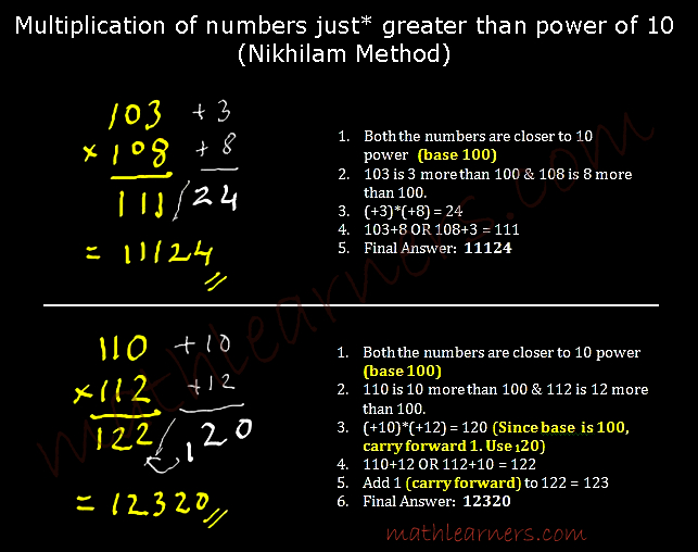 Vedic Mathematics- Shortcut Method to multiply numbers when numbers are closer to power of 10