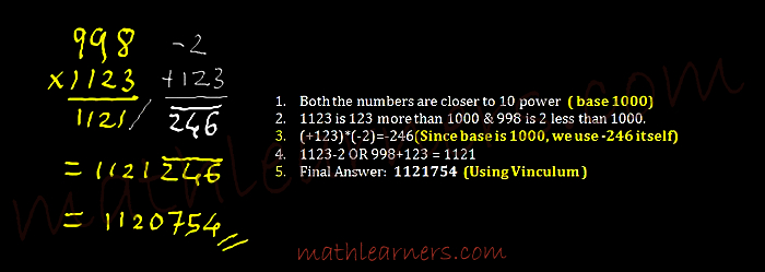Vedic Mathematics- Trick to multiply numbers when numbers are closer to power of 10