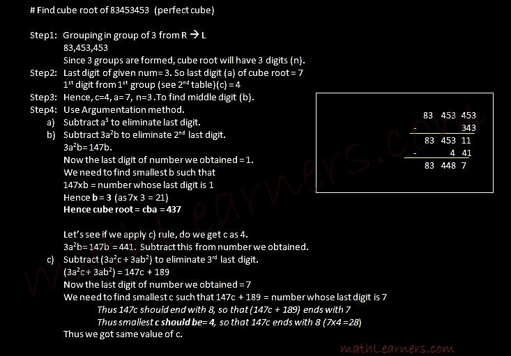 Vedic Mathematics CubeRoot1
