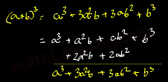 Shorcut to find Cube of a Number in Vedic Mathematics using Anurupyena