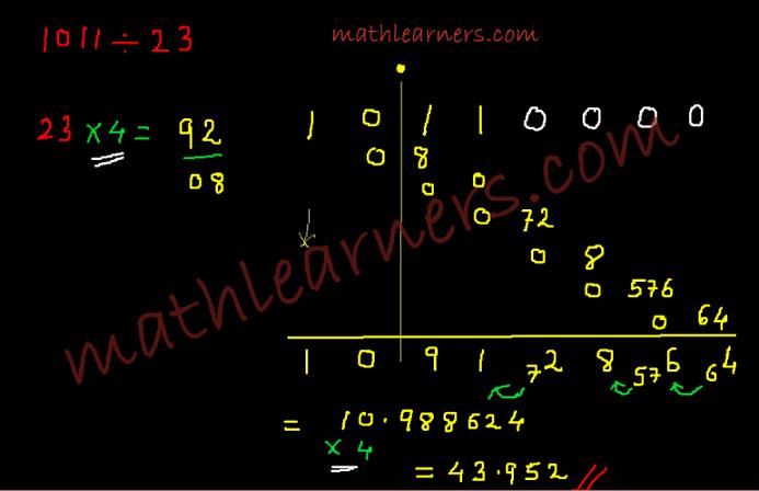 Anurupyena Method to divide numbers in Decimal Format